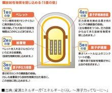 社長ブログ|WEBマーケティング 不動産集客代行のファブリッジ-5重の壁