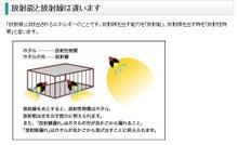 社長ブログ|WEBマーケティングのファブリッジ-放射線と放射能
