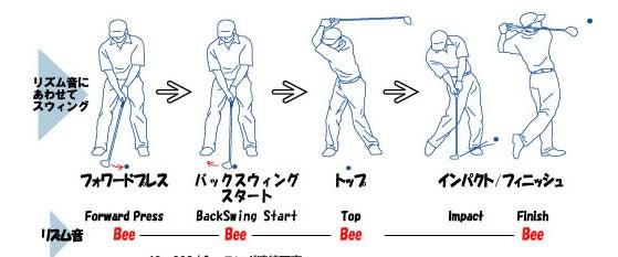 $100切りゴルフ予備校~真剣にスコアアップを望んでいる方に送る,完全100切りゴルフマニュアル  written by ゴルフいんすとらくた~Hoshi-リズム練習2