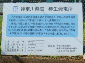 ☆きれいな空気が吸いたいね☆-柿生発電所看板