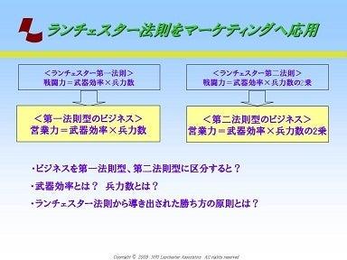 習刊!ランチェスター流@加速経営エクササイズ-404