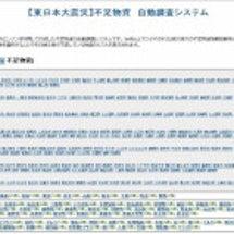 【東北関東大震災】 …