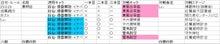 無明日のブログ-対しぃさん110323