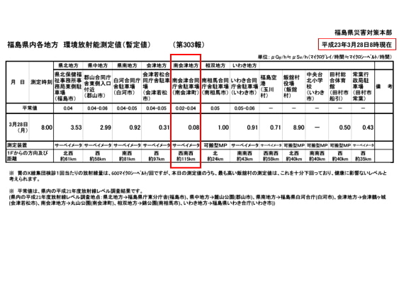 たかつえスタッフがおくる☆Takatsue's Back door-環境放射能測定値in南会津 [2011.03.28]