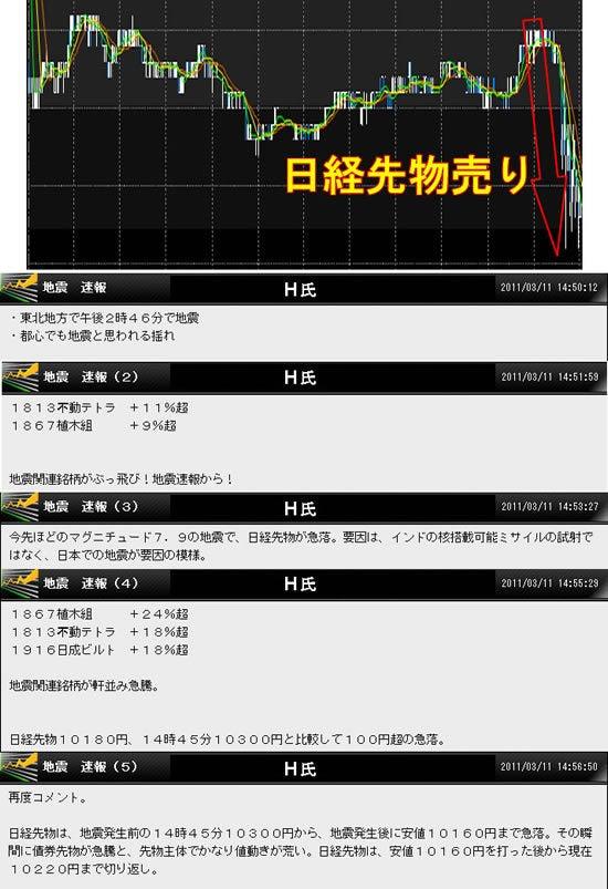 $株式常勝軍団-1