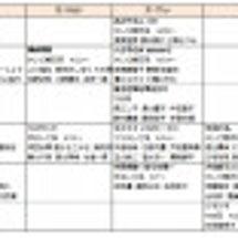 2011 春ドラマ