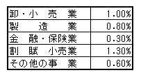$福岡の税理士・坂本千足(ちたる)がお届けする3分税金講座・むずかしい税法をとことん「カンタン」に