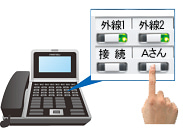 株式会社NIKのブログ-ビジネスホンワンタッチ短縮ボタン