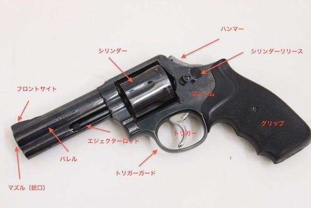 銃の種類 パート2 リボルバー | Cal Shooter ~キャズキャットの銃 ...