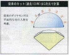 広島で婚約・結婚指輪を作る小さな宝石店『KOUKI倉迫』店長ブログ-従来のカットは2次元で計算