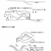 福島第一原発事故 放…
