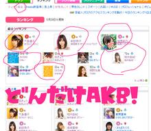 ハルKARAの量産型お尻テポドン夢日記-akb総選挙アメブロランキング