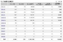 あめらくプロジェクト公式ブログ-10000en_002