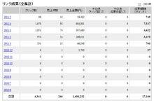 あめらくプロジェクト公式ブログ-10000en_004