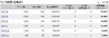 あめらくプロジェクト公式ブログ-10000en_003