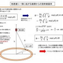 福島第一原発事故 環…