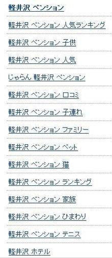 $グーグルアドワーズの歩き方 検索トップに自社サイトを表示する-軽井沢ペンション複合キーワード