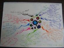 学習塾かたつむりのブログです Part2!
