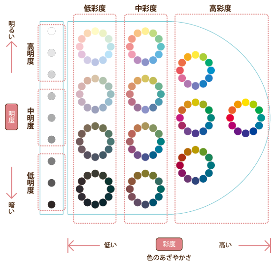 $あなた色にアメブロカスタマイズ & ホームページ デザイン -M couleur--image07a