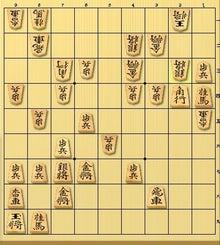 柔らかい手~個人的将棋ブログ-76