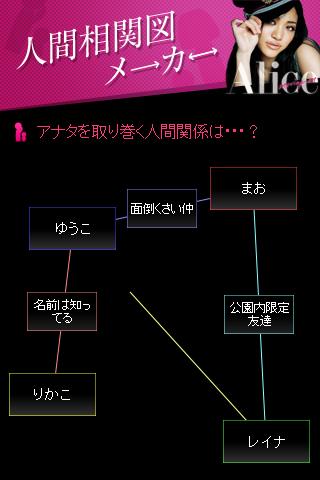 ららぴまオフィシャルブログ「新作発表ブログ」powered by アメブロ-Alice人間相関図メーカー