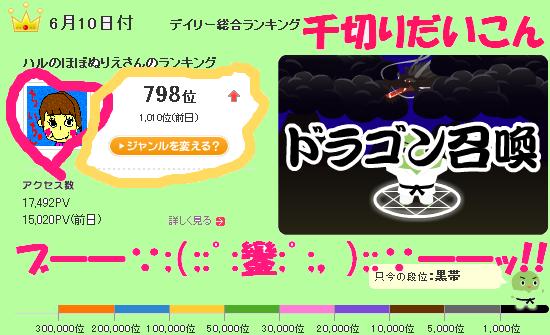 ハルKARAの量産型お尻テポドン夢日記-第3回akb総選挙の順位画像