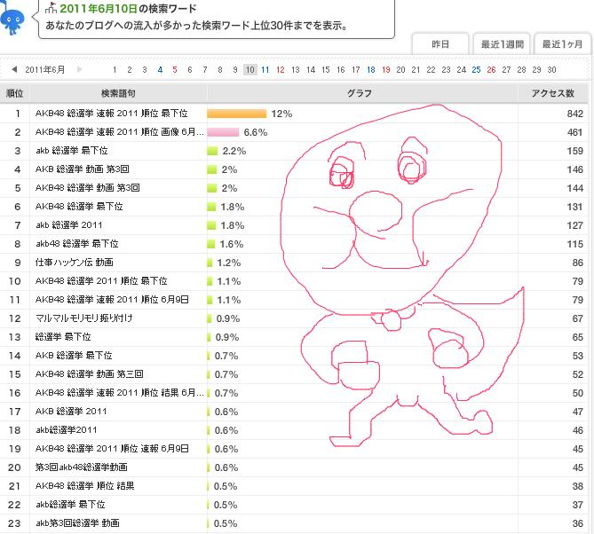 ハルKARAの量産型お尻テポドン夢日記-アンパンマン無料ぬりえダウンロード画像