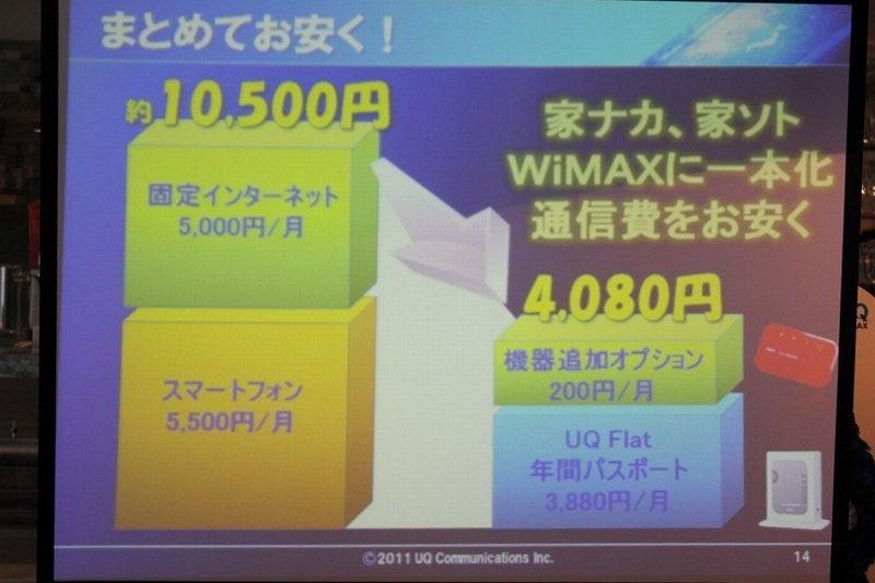 NEC特選街情報 NX-Station Blog-まとめてお安く WiMAX 機器追加オプション