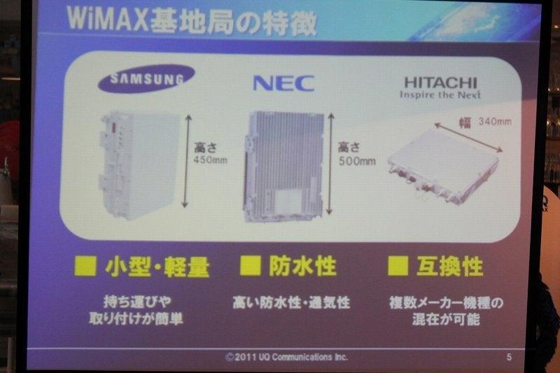 NEC特選街情報 NX-Station Blog-WiMAX基地局の特徴