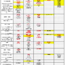 監査法人業界分析【4…