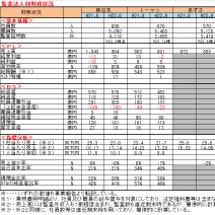 監査法人業界分析【最…