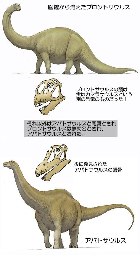 川崎悟司 オフィシャルブログ 古世界の住人 Powered by Ameba-消えたブロントサウルス
