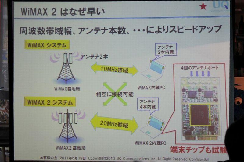 NEC特選街情報 NX-Station Blog-WiMAX2はなぜ早い