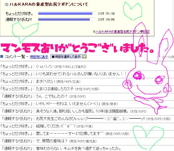 ハルKARAの量産型お尻テポドン夢日記-人気ブログランキングインポイントペナルティー画像