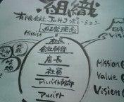 立ち飲み居酒屋 常蔵のブログ-20110705134040.jpg