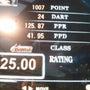 1007点