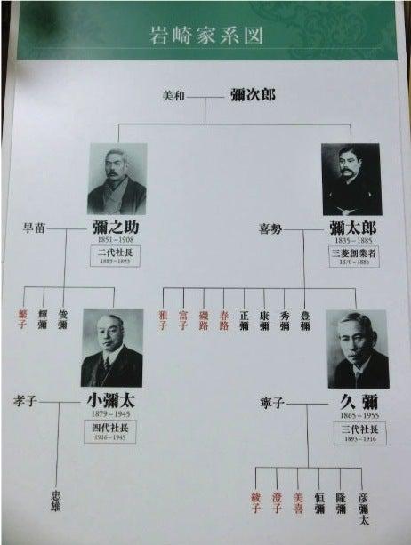 ★kazugonの気ままにぶらり旅★-6岩崎家家系図