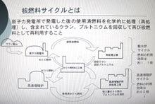 19兆円の請求書_03 核燃料サイクルとは<br />原子力発電所で発電した後の使用済燃料を化学的に処理(再処理)し、含まれているウラン、プルトニウムを回収して再び燃料として再利用すること。<br />図:<br />軽水炉サイクル、燃料の利用効率は1.1倍(ウラン鉱山→原子力発電所→使用済燃料→再処理工場→MOX燃料加工工場→MOX燃料として原子力発電所に戻る<br />図:<br />高速増殖炉サイクル、燃料の利用効率は約60倍(MOX燃料加工工場→高速増殖炉→使用済MOX燃料→高速増殖炉再処理工場(投入量の60倍のプルトニウムを回収)