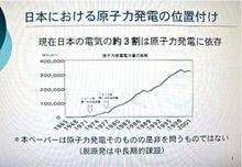 19兆円の請求書_01 日本における原子力発電の位置付け<br />現在日本の電気の約3割は原子力発電に依存<br />原子力発電電力量の推移の図<br />*本ペーパーは原子力発電そのものの是非を問うものではない(脱原発は中長期的課題)