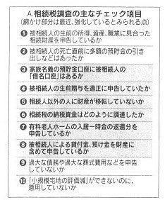相続税チェック.jpg