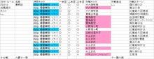 無明日のブログ-対しぃさん110812
