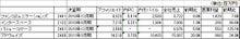 株式投資をファンダメンタルから極める-20110515-10