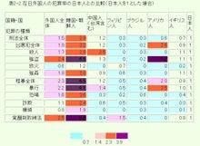 河童のブログ-03