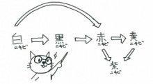 $~ネコと漢方で健やか生活~明寿漢方堂~