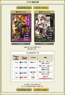 $戦国ixa + お仕事 大好きブログ-kumiuchi_2