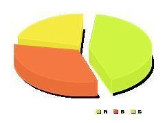 A Day In The Boy's Life-pchart-piechart.jpg
