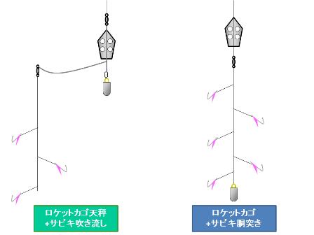 左がdaryanさんの仕掛け、右が俺 ... : 吹き流しの作り方 : すべての講義