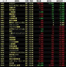 てっぺん柳橋のブログ
