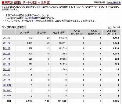 $Vector にて公開中! メンタルに負けないFXトレードルール作り「FX延縄船」進水!!