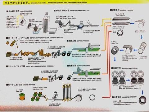 """「タイヤの健康が日本を安全にする!!」タイヤの健康状態が""""今スグ""""解る!! ミスタータイヤマン衣笠知ってます?タイヤってコメント"""